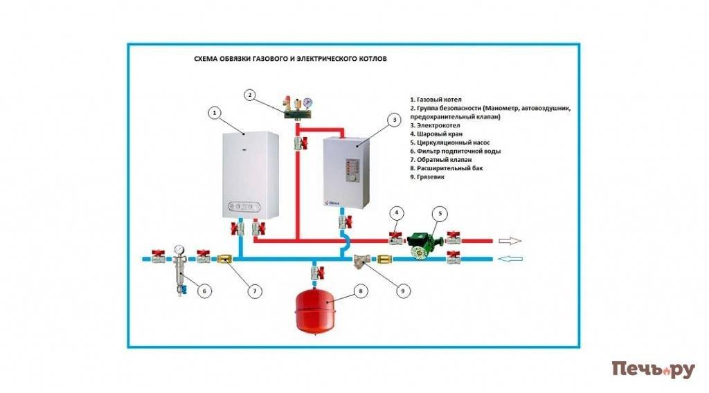 Схема обвязки газового и электрического котлов